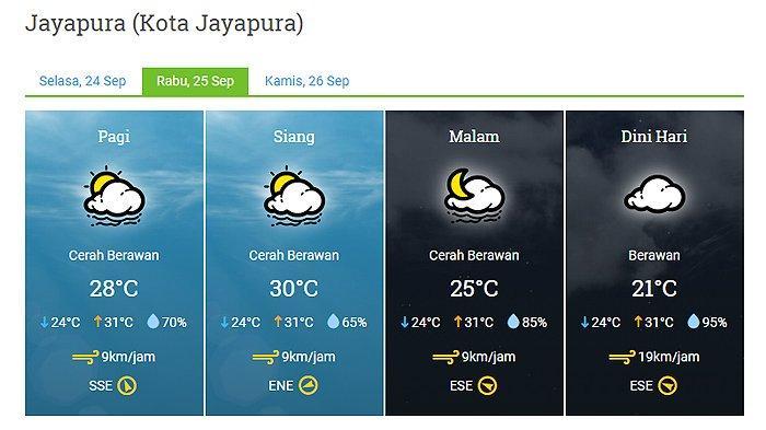 Prakiraan Cuaca Kota Jayapura Besok 25 September 2019: Cerah Berawan Pagi hingga Malam Hari