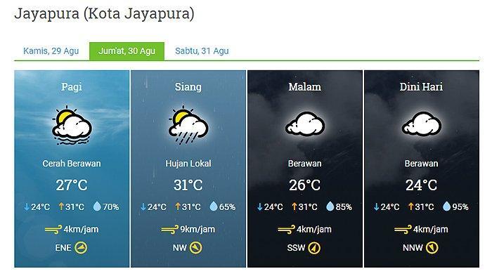 Prakiraan Cuaca Kota Jayapura Besok Jumat 30 Agustus 2019, Hujan Lokal Siang Hari