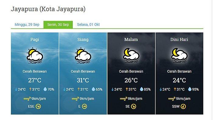 Prakiraan Cuaca Kota Jayapura Besok Senin 30 September 2019: Cerah Berawan Seharian