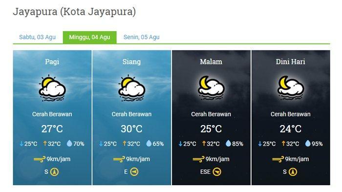 Prakiraan Cuaca Kota Jayapura Besok Minggu 4 Agustus 2019, Cerah Berawan Seharian
