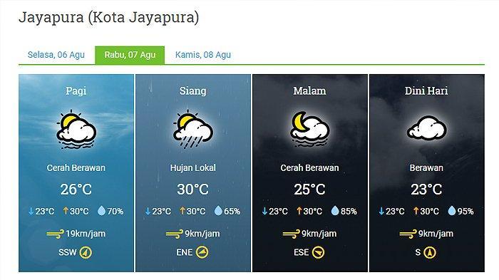 Prakiraan Cuaca Kota Jayapura Besok Rabu 7 Agustus 2019, Hujan Lokal Siang Hari