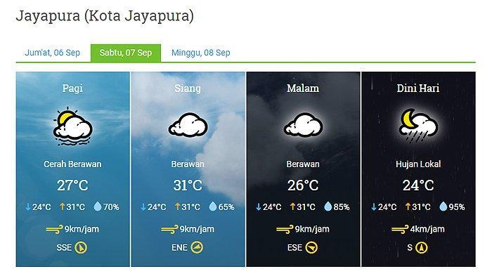 Prakiraan Cuaca Kota Jayapura Sabtu 7 September 2019: Hujan Lokal Dini Hari