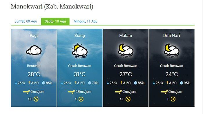 Prakiraan Cuaca Kabupaten Manokwari Besok, Sabtu 10 Agustus 2019: Berawan di Pagi Hari