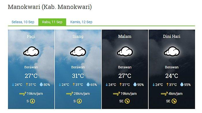 Prakiraan Cuaca Kota Manokwari Besok, Rabu 11 September 2019: Berawan Seharian