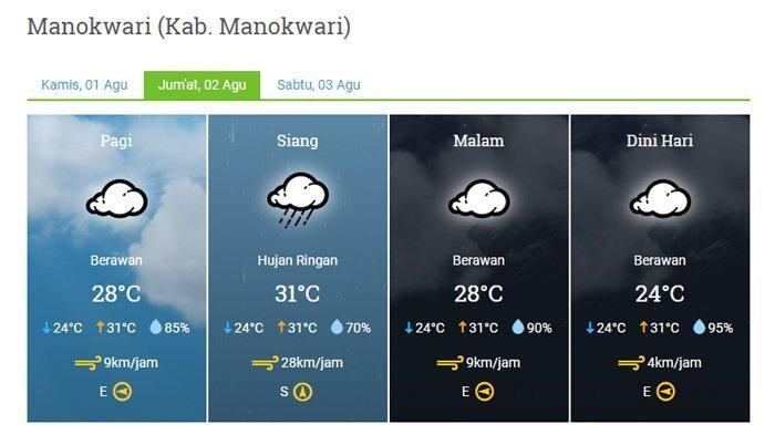 Prakiraan Cuaca Kabupaten Manokwari Besok Jumat 2 Agustus 2019, Hujan Ringan pada Siang Hari
