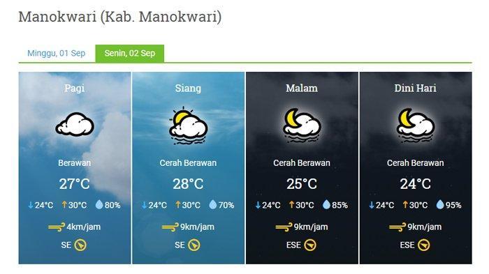 Prakiraan Cuaca Kota Manokwari Besok, Senin 2 September 2019: Cerah Berawan dari Siang hingga Malam