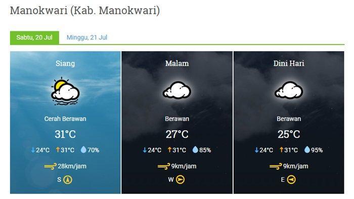 Prakiraan Cuaca Wilayah Manokwari Hari Ini Sabtu 20 Juli 2019 Menurut Info BMKG
