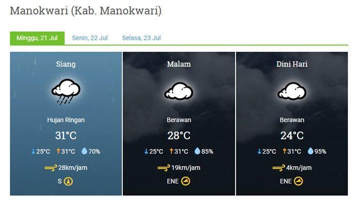 Prakiraan Cuaca Wilayah Manokwari Hari Ini Minggu 21 Juli 2019 Menurut Info BMKG