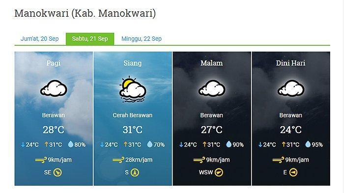 Prakiraan Cuaca Kota Manokwari Besok, Sabtu 21 September 2019: Berawan Malam dan Dini hari