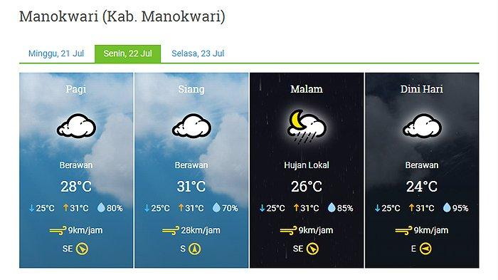 Prakiraan Cuaca Wilayah Manokwari Hari Ini Senin 22 Juli 2019 Menurut Info BMKG