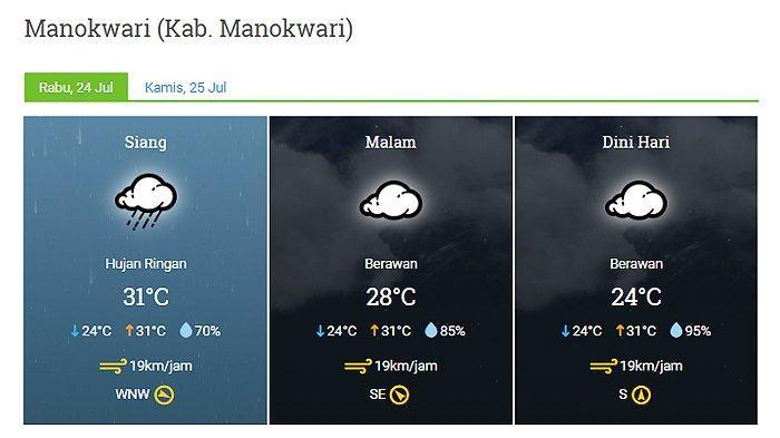 Prakiraan Cuaca Wilayah Manokwari Hari Ini Rabu 24 Juli 2019 Menurut Info BMKG