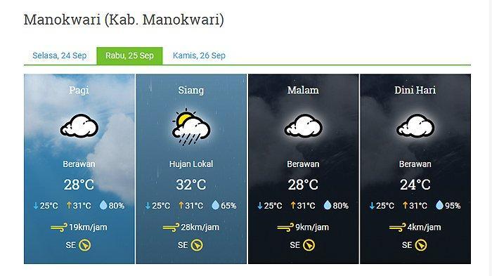 Prakiraan Cuaca Kota Manokwari Besok, Rabu 25 September 2019: Hujan Lokal pada Siang Hari