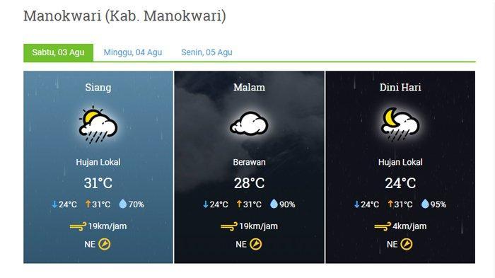 Prakiraan Cuaca Kabupaten Manokwari Sabtu 3 Agustus 2019, Hujan Lokal pada Siang dan Dini Hari