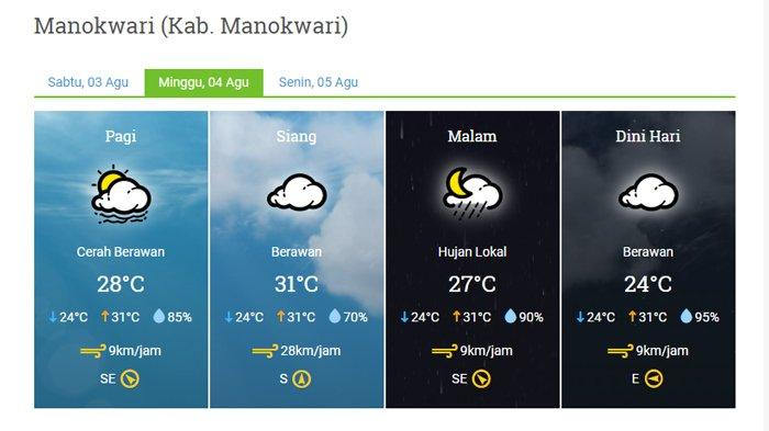 Prakiraan Cuaca Kabupaten Manokwari Besok Minggu 4 Agustus 2019, Hujan Lokal pada Malam Hari