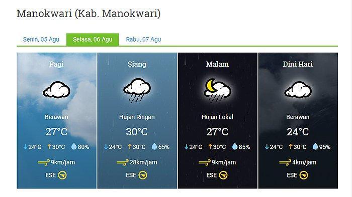 Prakiraan Cuaca Kabupaten Manokwari Selasa 6 Agustus 2019, Hujan Lokal pada Malam Hari
