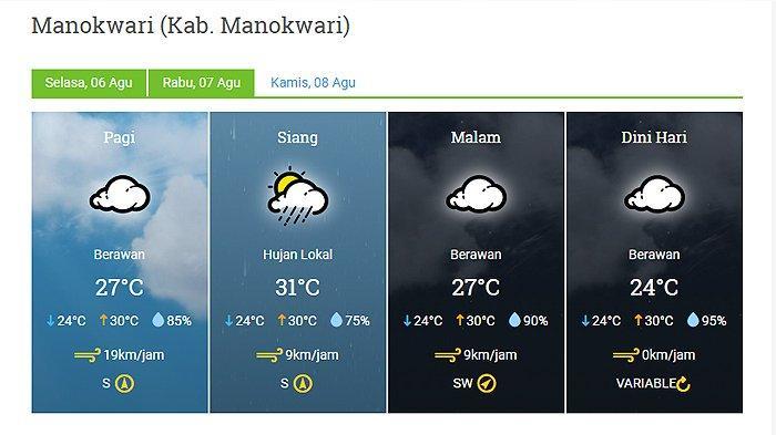 Prakiraan Cuaca Kabupaten Manokwari Rabu 7 Agustus 2019, Hujan Lokal pada Siang Hari