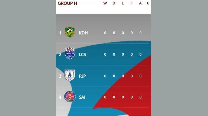 Persipura Jayapura tercantum dalam Grup H Piala AFC di laman resmi AFC.