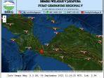 gempa-bumi-dengan-kekuatan-53-skala-magnitudo-mengguncang-nabire.jpg