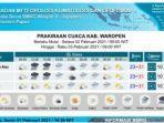 prakiraan-cuaca-di-wilayah-kabupaten-di-papua.jpg