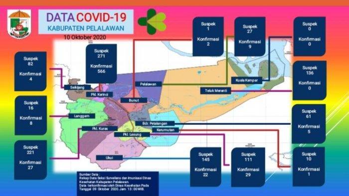 Lagi, Pasien Positif Covid-19 dari Pelalawan Meninggal, Total sudah 6 Orang