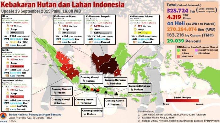 Pemadaman Api Karhutla Terus Dilakukan, Panglima TNI Sebut Pemadaman di Riau Berjalan Efektif