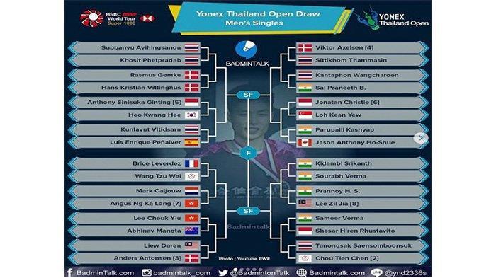 Live Thailand Open I 2021 Hari Ini, Fajar Alfian, Muhammad Rian Tampil, Live Streaming TVRI