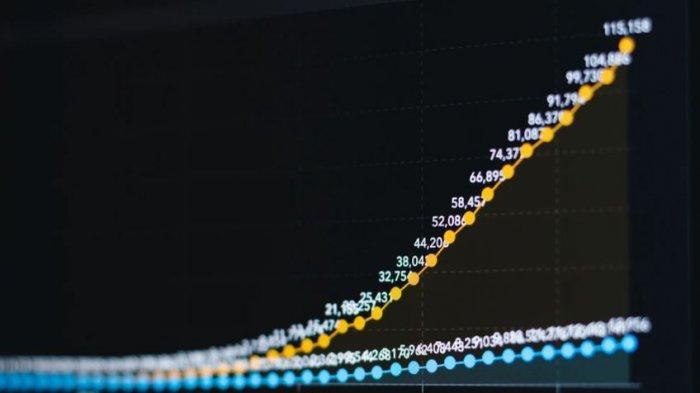 Kerap Muncul di Iklan-Iklan, TERNYATA Situs Trading Ini Illegal: Bappebti Blokir 68 Situs Forex