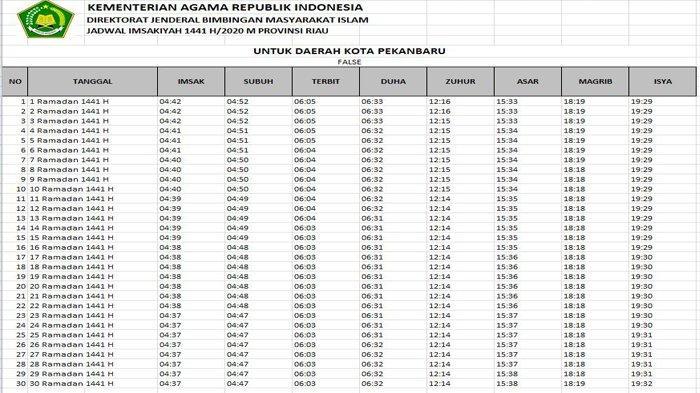 Jadwal Berbuka Hari Ini dan Imsakiyah Ramadhan 1441 H, Lengkap di 35 Kota Besar di Indonesia