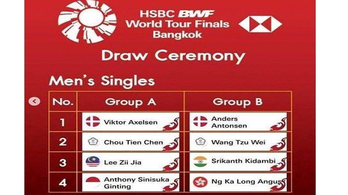 Live BWF World Tour Finals 2020, Lima Wakil Indonesia Tampil, Anthony Ginting Dapat Rintangan Berat