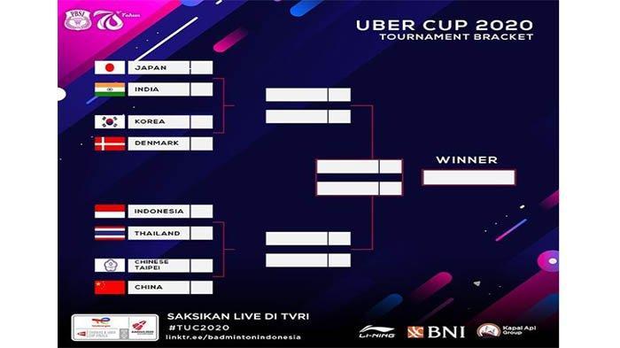 Piala Thomas & Uber 2020, Live Perempat Final Uber Cup 2020, Greysia Polii - Apriani Rahayu Tampil