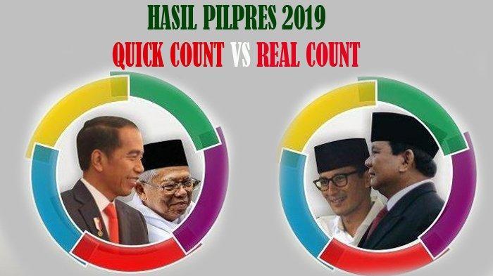 Hasil Real Count Sementara KPU, di Riau Paslon 01 Tertinggal, Prabowo-Sandi Unggul di 10 Kabupaten