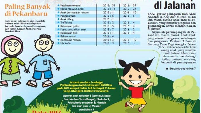 Gubernur Riau: Semua Harus Ada Peran dalam Mengedukasi Masyarakat Soal Anak