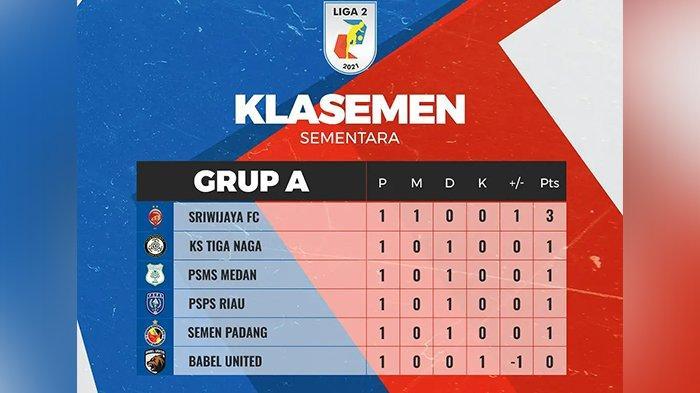 Klasemen Sementara Grup A Liga 2 2021, Menanti Laga Derby Riau KS Tiga Naga vs PSPS Riau