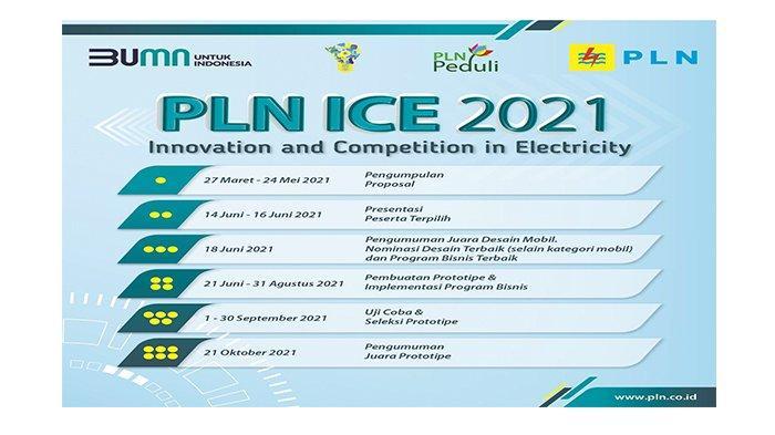 Kompetisi Inovasi PLN Berhadiah Satu Miliar