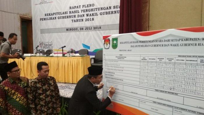 Pengiriman Data Hasil Rekapitulasi KPU Riau Temui Kendala,Abdul Hamid: Mungkin Jaringan