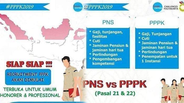 Siap-siap, Awal Februari 2019 Pendaftaran PPPK (P3K), Ini Jumlah Formasi dan Jurusan yang Diutamakan