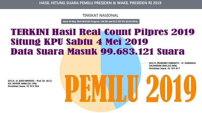 TERKINI Hasil Real Count Pilpres 2019 Situng KPU Sabtu 4 Mei 2019, Data Suara Masuk 99.683.121 Suara