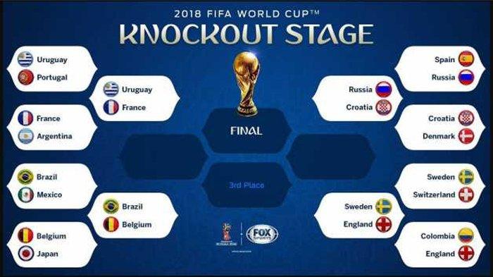 Jadwal Perempat Final Piala Dunia 2018, Tidak Ditayangkan di Situs Trans TV dan Trans 7