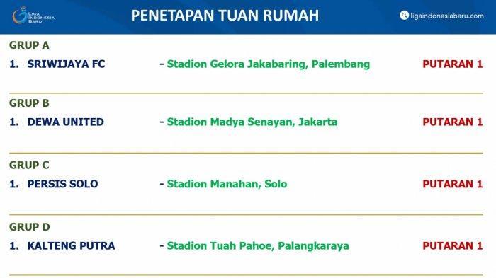 PSPS Riau Gagal Tuan Rumah Putaran I Liga 2, Kick-Off Liga 2 Digelar 26 September 2021