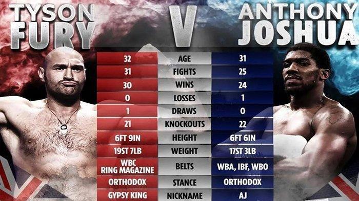 UPDATE JADWAL Tinju Anthony Joshua vs Tony Fury: Laga Triliunan Rupiah