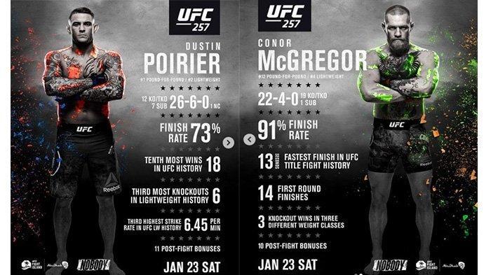 LINK STREAMING UFC Pagi Ini Conor McGregor vs Dustin Poirier: Pertandigan Jilid III