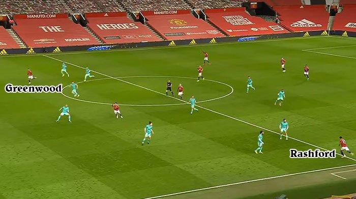 Umpan Membelah Lautan Marcus Rashford Tak Terjangkau Bek Liverpool, Man United Kandaskan Liverpool