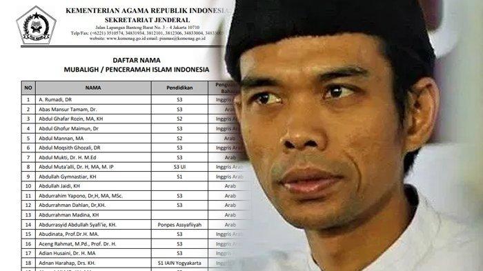 Wakil Ketua DPR Pertanyakan Rekomendasi 200 Mubaligh, Kualifikasi Apa yang Diberikan Kemenag?