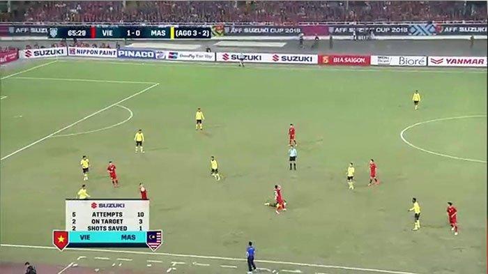 HASIL AKHIR Vietnam Vs Malaysia Final AFF Suzuki Cup 2018, Vietnam Raih Juara Piala AFF 2018