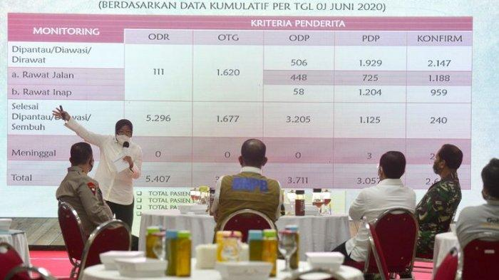 Mengganas di Kota Surabaya Hingga Jadi Zona Hitam, Cara Risma Tangani Covid-19 Dipuji Menkes & BNPB