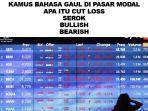 bahasa-gaul-pasar-modal.jpg