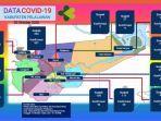 data-covid-19-di-kabupaten-pelalawan-2-oktober-2020.jpg