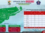 data-covid-pelalawan-3-september.jpg