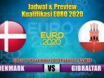 denmark-vs-gibraltar-kualifikasi-piala-eropa-2020.jpg