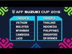 grup-piala-aff-2018.jpg